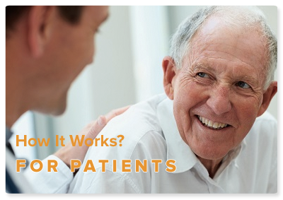 How it works for Patients